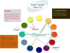 A color wheel explanation that makes sense! [Alycia Wicker design]