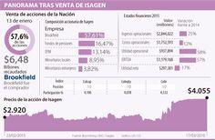Isagen saldría de la Bolsa de Valores de Colombia tras OPA de Brookfield
