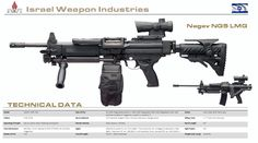 DIY and crafts gan men 435582595204330128 Weapons Guns, Airsoft Guns, Guns And Ammo, Light Machine Gun, Machine Guns, Battle Rifle, Submachine Gun, Fire Powers, Hunting Rifles