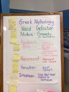 Greek mythology 4th grade CCSS