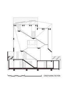 Folding Wall House / NHA DAN ARCHITECT | Longitudinal Section 2