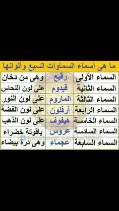 Islam Beliefs, Islam Religion, Islam Quran, Islamic Love Quotes, Islamic Inspirational Quotes, Arabic Quotes, Arabic Poetry, Arabic Words, Islamic Phrases