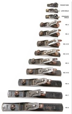 Choosing Hand Planes | Popular Woodworking Magazine #woodworkingtools