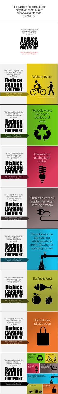 Screensaver - Carbon Footprint