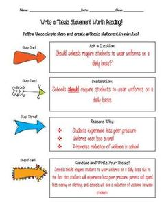 Developing a Thesis Statement PowerPoint | School--ELA | Pinterest