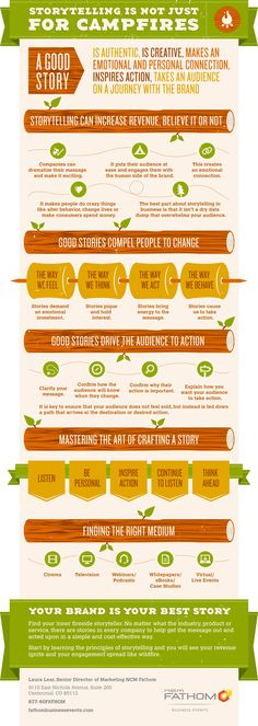 Biz Storytelling:  Here's an interesting infographic from Fathom on the power of storytelling that I wanted to share.    A great reminder that the creation of valuable, compelling stories on a consistent basis can maintain or change the behavior of your target audienc