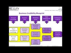 Business Credibility Blueprint.