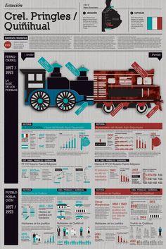 Posters Infográficos, Soriano Barbara