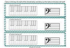 F-I-iv-V7-chords-worksheet