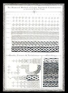 How to Draw Celtic Knot Patterns | Celtic+Knotwork+Construction+how+to+draw+a+celtic+knotwork+design ...