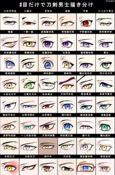 Amazing Learn To Draw Eyes Ideas. Astounding Learn To Draw Eyes Ideas. Eye Drawing Tutorials, Drawing Techniques, Drawing Tips, Anatomy Drawing, Manga Drawing, Figure Drawing, Art Sketches, Art Drawings, What Is Anime