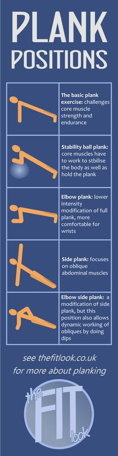 Plank position is a popular way of training the core, but long holds aren't the best use of it. Add variety and challenge by using different plank positions