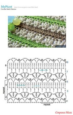 Crochet patterns from mypicot link to the mk supplement all in openwork crochet country mom Picot Crochet, Crochet Stitches Chart, Crochet Diagram, Crochet Motif, Knitting Stitches, Crochet Designs, Crochet Lace, Knitting Patterns, Crochet Patterns
