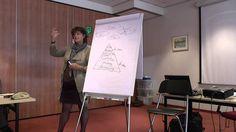 Logische niveaus geven inzicht dat een persoon meer is dan alleen zijn/ haar gedrag. Tijdens de opleiding tot gecertificeerd MatriXcoach wordt dit model gebr...