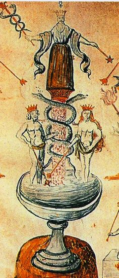 Man and woman creating from their union in alchemy                                                                                                                                                                                 More