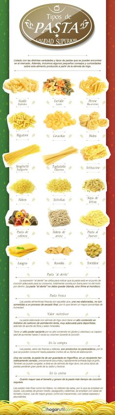 56 Ideas For Pasta Italianas Tipos De Cooking 101, Cooking Recipes, Healthy Recipes, Pasta Recipes, Fusilli, Food Charts, Diy Food, No Cook Meals, Pasta Dishes