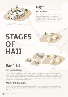 Islam Channel Hajj Brochure 2013
