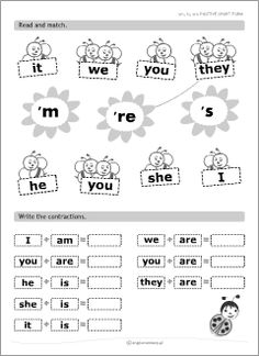 Printable worksheets for kids learning English to introduce, practise and revise basic grammar rules, plus ESL teachers' resources to use in English classes. English Grammar For Kids, English Phonics, Teaching English Grammar, English Worksheets For Kids, English Lessons For Kids, Verb Worksheets, Learning English, English Pronouns, English Class