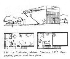 Le Corbusier Maison Citrohan 1920 (from Frampton)