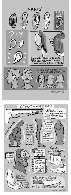 Dicas de desenho no Tumblr de Grizelda e Normand