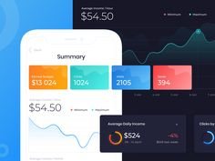 Statistic App for Business designed by Kate Lavrova for GBKSOFT. Connect with them on Dribbble; Saint Charles, Show And Tell, Terms Of Service, Business Design, Statistics, Budgeting, App, Budget Organization, Apps
