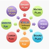 There are many reasons why you should choose the best #MLM_software_company_in_Ahmedabad. The MLM software company provides you the best software programs that you require for your business running in a smooth manner.