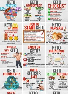 Keto Recipes With Chicken Breast. Keto Cooking Food Tips And Techniques No Cook Should Do Without! Diet Plan Menu, Keto Meal Plan, Food Plan, Meal Prep, Macros Dieta, Low Carb At Restaurants, Ketogenic Diet Starting, Clean Eating, Healthy Eating