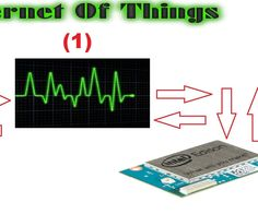 In this tutorial i will show you how to send data from Intel Edison(or Arduino) to the Thingspeak Channel and how to retrieve that data using an andro...