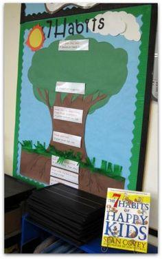 The 7 Habits of Happy Kids bulletin board