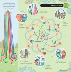How to Dance About the May Pole at Beltane ...By Artist Unknown...