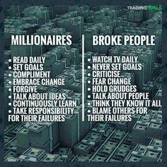 Winners vs. Losers in mentality and life philosophy Inspiration Entrepreneur, Entrepreneur Quotes, Business Inspiration, Business Motivation, Business Quotes, Business Tips, Business Diary, Finance Business, Quotes Motivation