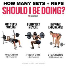 Exactly How Many Reps and Sets You Need to Do to Build Muscle and Get Strong – Fitness Ideas Weight Lifting Workouts, Weight Training, Gym Workouts, At Home Workouts, Weight Lifting At Home, Workout Men, Fat Workout, Workout Tips, Fitness Motivation