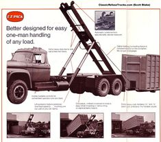 21 Best Vintage Garbage Trucks images   Garbage truck ...