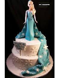 Image result for birthday cake 11