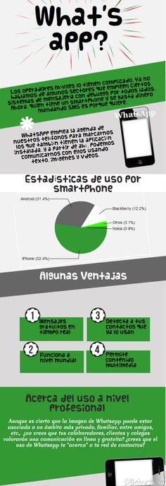What's app? #infografia en español sobre la app de moda (pinned by @ricardollera)