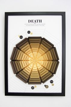 Beautiful Design: From Death On