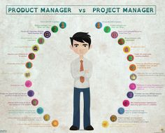 Differentiating a Product Manager from a Project Manager?