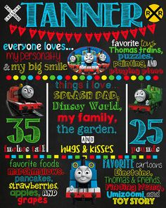 Thomas the Train Chalkboard Poster DIGITAL by VickiTsCreations