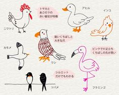 Simple drawing for kids Kawaii Drawings, Doodle Drawings, Doodle Art, Easy Drawings, Kawaii Doodles, Cute Doodles, Bird Doodle, Pen Illustration, Japanese Drawings