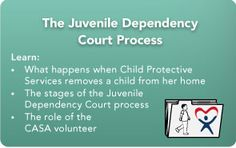 A great interactive reference for the Juvenile Dependency Court Process and the role of the CASA. Credit to Phil Ledew, California CASA, and Focal Point. #CASA