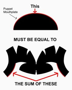 mouth plate measure