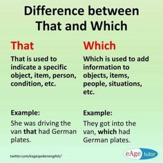 Understand the difference between both and use them correctly. New Words In English, English Vinglish, English Verbs, English Tips, English Phrases, English Study, English Lessons, Teaching English Grammar, English Writing Skills