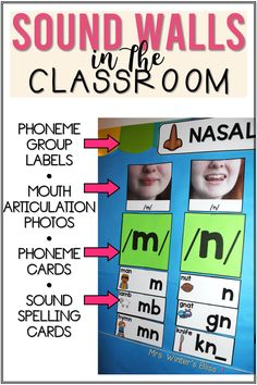 A sound wall is a space in the classroom to display the different sounds heard in speech. They provide support to students who are learning to read, write and spell. In this post we discuss the benefits of using a sound wall in the classroom and how they differ from traditional word walls. #phonics #soundwalls #firstgrade