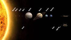 Planets in Order Mercury Venus Earth Mars Jupiter Saturn Uranus (Pluto? Solar System Pictures, Solar System Facts, Solar System Planets, Planetary System, Ceres Planet, Uranus Planet, Planet Earth, Solar System Order, Our Solar System