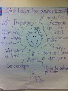 Anchor chart :: bilingual :: good readers