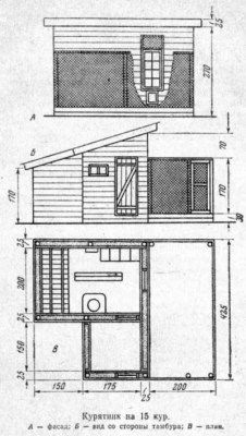 Drawing of the chicken coop Source by Patch Management, Chicken Barn, West Art, Goat Farming, Coops, Floor Plans, How To Plan, Drawings, Chicken Drawing