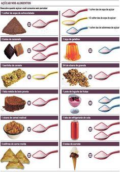 Conheça alimentos que você consome com muito açúcar sem perceber!!!!