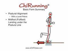 Basics of Chi or Barefoot Running