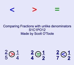 This 14-page math smartboard lesson works on comparing fractions with unlike denominators.  This lesson teaches the students how to cross multiply ...