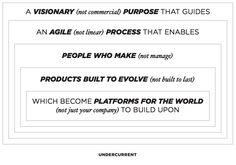 The Operating Model That Is Eating The World — Medium